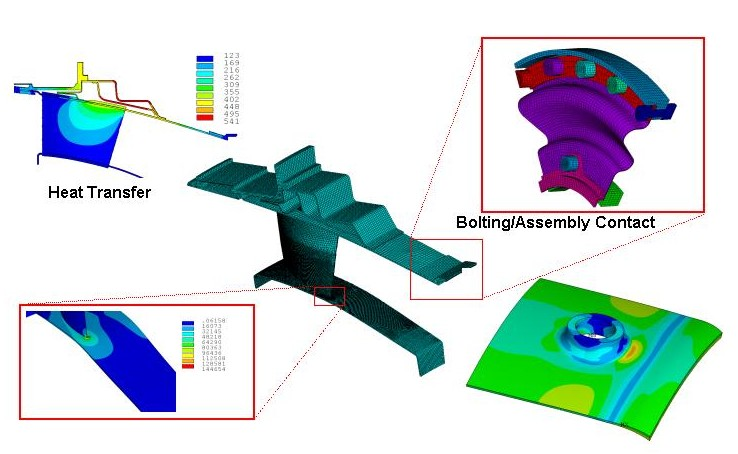 ansys multi-physicas
